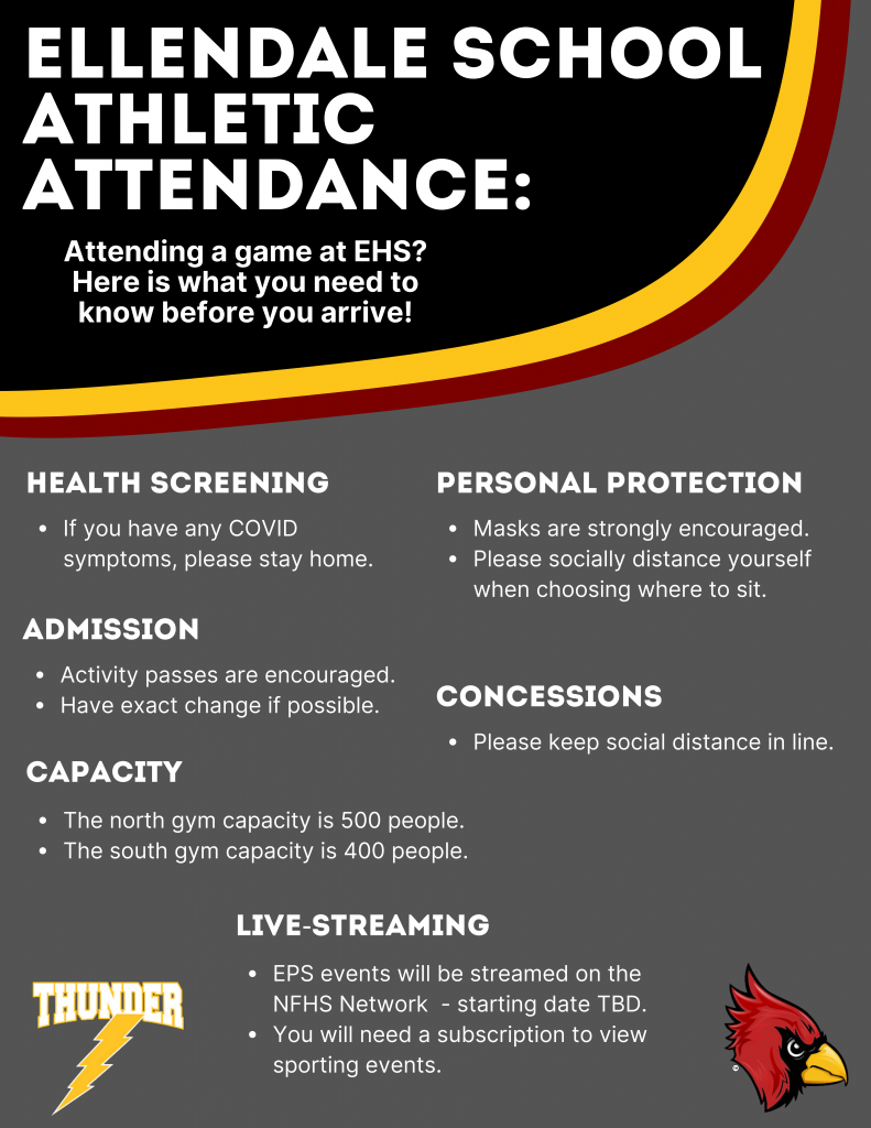 Showing information about fan attendance at games.